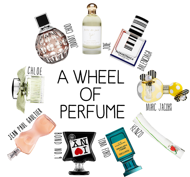 The Walkup and a Wheel of Perfume featuring Balenciaga, Tom Ford, Bond No. 9, Chloe, Marc Jacobs and More!