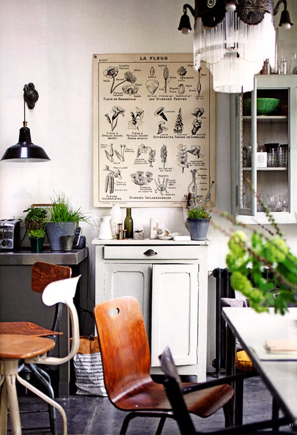 Swedish Elle Decor, botanical print rooms
